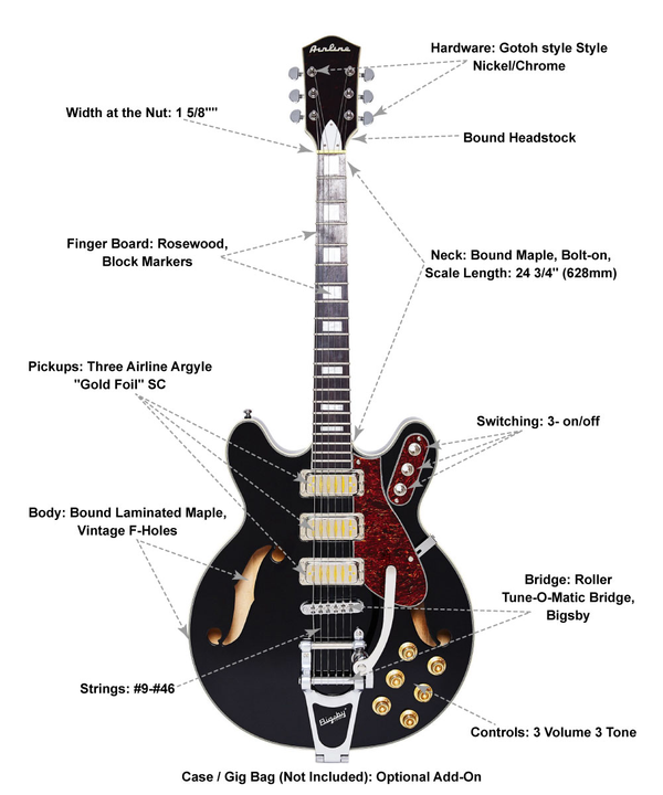 Mockup Picture of Guitar With Text